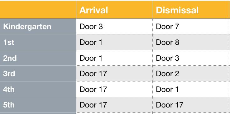 Arrival/Dismissal 2021-22